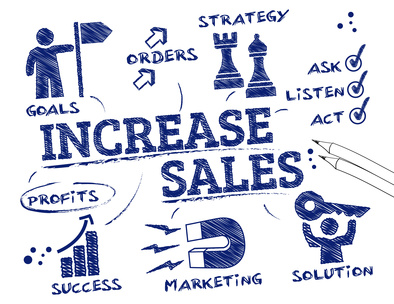 sales training increase sales top sales training solutions
